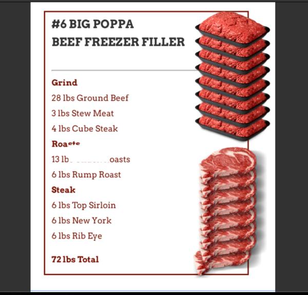 cda4f28162dd7dad46a9eee7ede10a6ecbc28304 600x576 - #6 Big Poppa Beef Freezer Filler